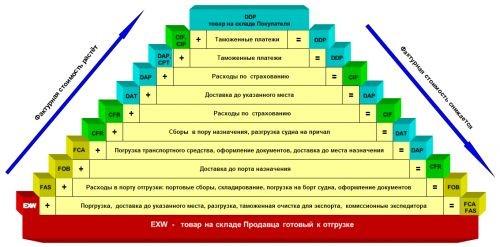 %d0%b2%d0%b7%d0%b0%d0%b8%d0%bc%d0%be%d1%81%d0%b2%d1%8f%d0%b7%d1%8c-%d0%b1%d0%b0%d0%b7%d0%b8%d1%81%d0%b0-%d0%bf%d0%be%d1%81%d1%82%d0%b0%d0%b2%d0%ba%d0%b8-%d0%b8-%d1%84%d0%b0%d0%ba%d1%82%d1%83%d1%80