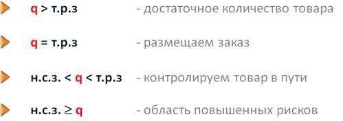 logistik_shema2