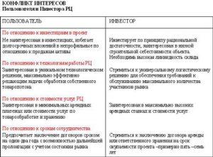 raspredelitelnij_centr2