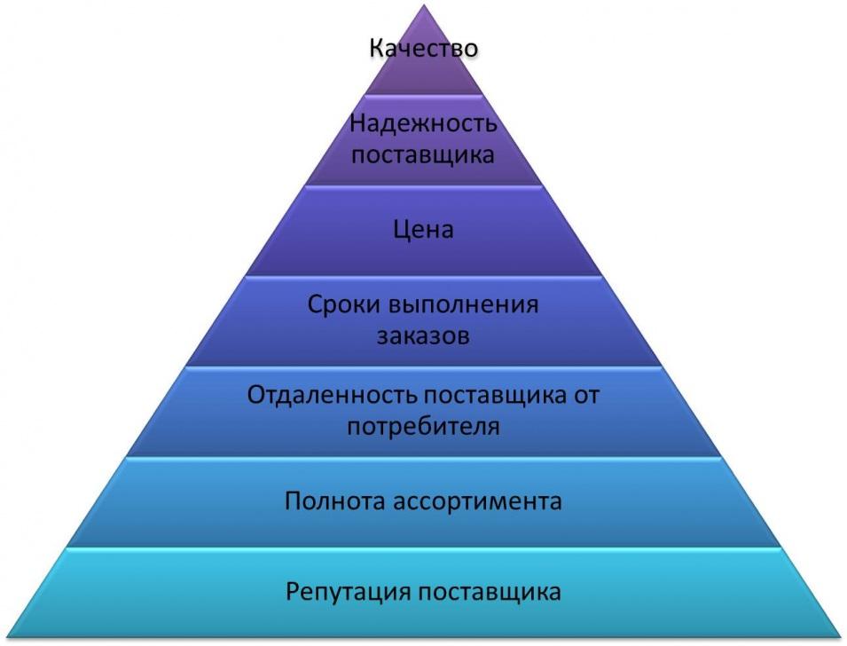 ris_1_scheme