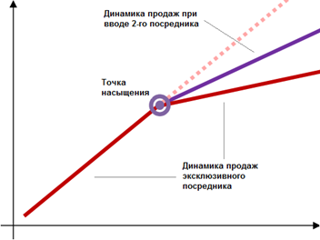 shema_legkoprom