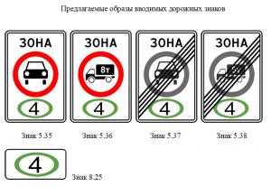 zona-s-ogranicheniem-ekologicheskogo-klassa-mehanicheskih-transportnyh-sredstv