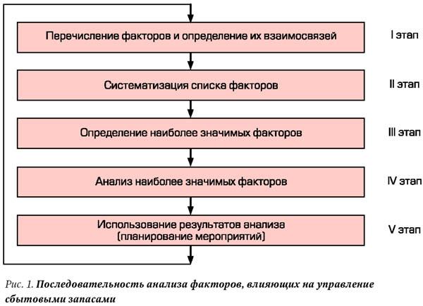 %d0%b4%d0%b8%d0%b0%d0%b3%d1%80%d0%b0%d0%bc%d0%b0